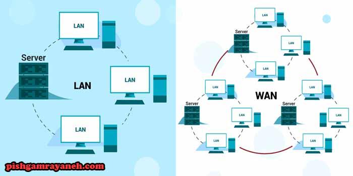 پسیو شبکه lan و wan