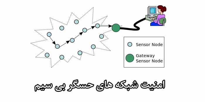 امنیت شبکه های حسگر بی سیم