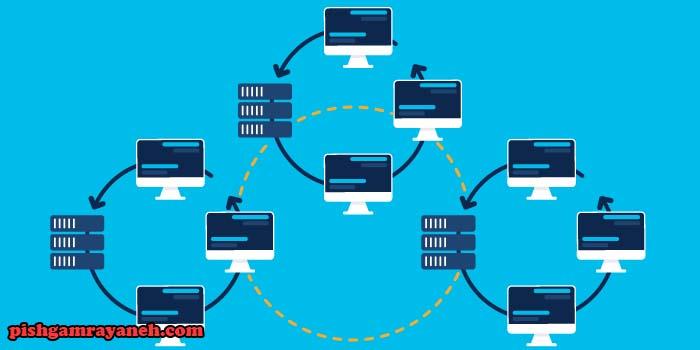 شبکه سازمانی چیست