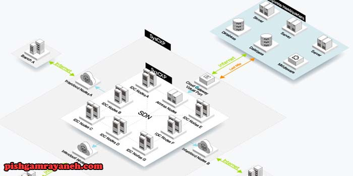 شبکه Enterprise